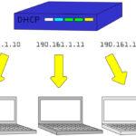 IPアドレスの調べ方をチェック!MacやWindowsの確認方法とは?